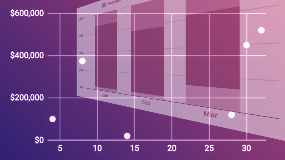 Guide to presales metrics tile